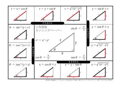 三角関数一覧表